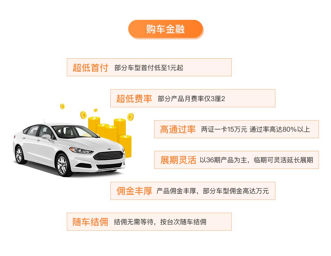 简单车,简单车科技,百城千店,连锁加盟,新车零售,新车批售